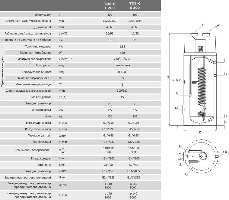 Технически параметри SUNSYSTEM TDB-C E